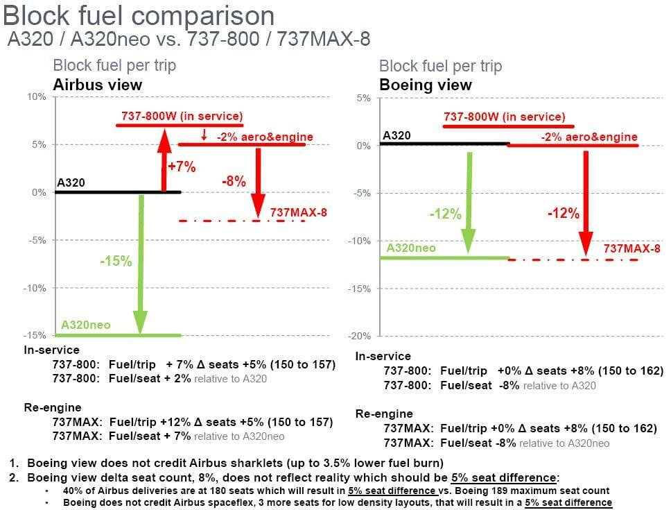 http://airinsight.com/wp-content/uploads/2011/10/blockfuel-neo-v-max1.jpg