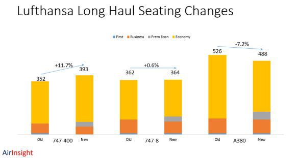 Lufthansa's new long haul seating