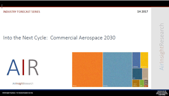 Into the next cycle:  Commercial Aerospace 2030