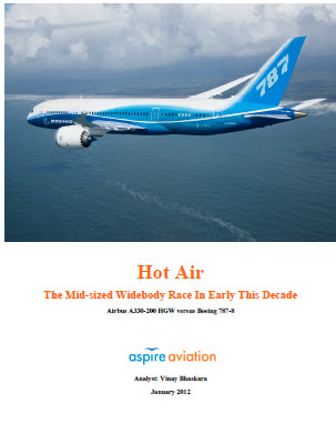 Hot Air 787 vs. A330